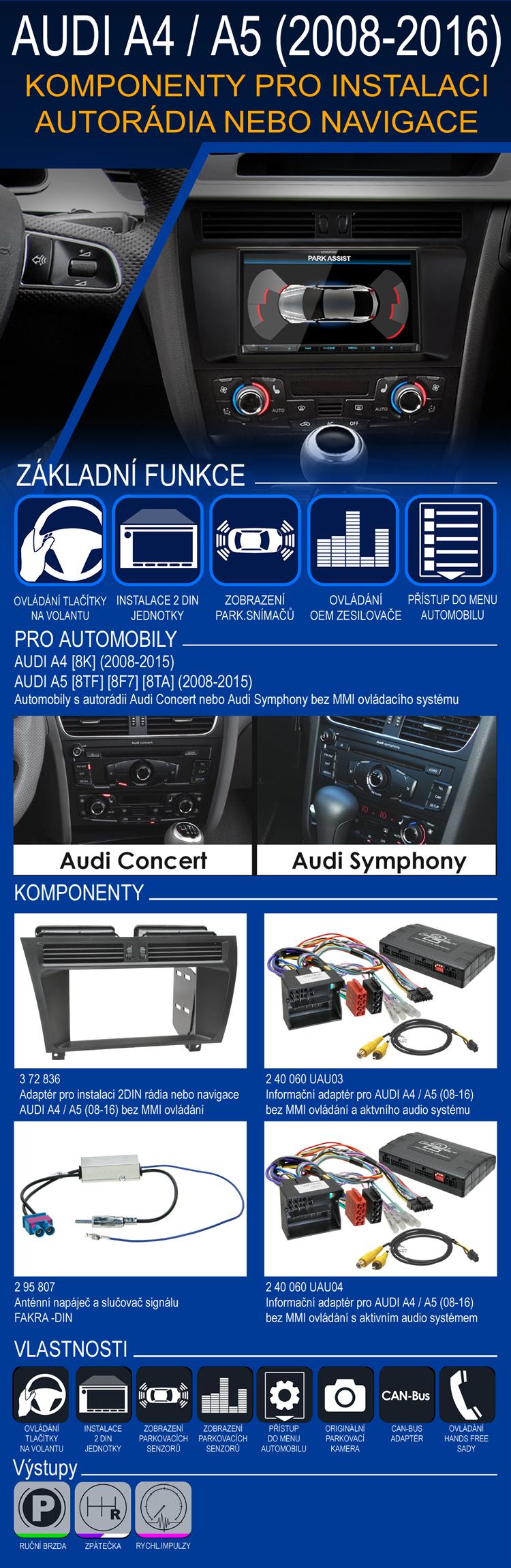 AUDI A4 & A5 -komponenty pro instalaci navigací