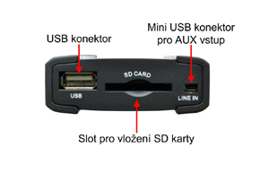 USB / AUX vstup Toyota, Peugeot, Citroen - detail produktu