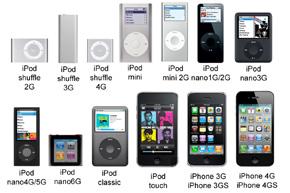 iPod / iPhone přehled modelů