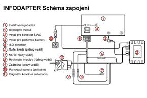 Informační adaptér pro Jeep Renegade - schéma zapojení