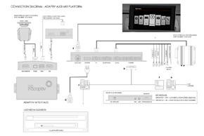 Adaptiv Audi Q3 (12->) - schema zapojení