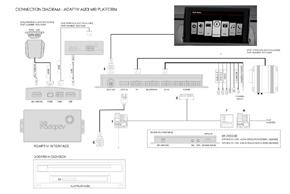 Adaptiv Audi Q5 (12-16) - schema zapojení