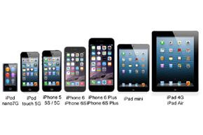 Přehled kompatibilních Apple zařízení