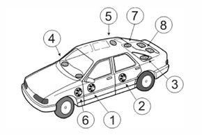 Umístění reproduktorů v automobilu