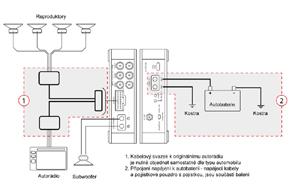 MACROM M-DSPA500 - schéma zapojení