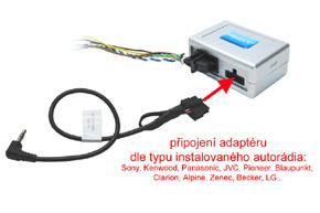 Adaptér pro ovládání na volantu Kia - místo pro připojení adaptéru