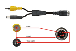 Adaptér 4pin - CINCH - zapojení adaptéru