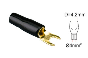 Kabelová vidlička