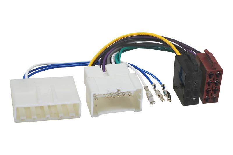 ISO adaptér pro autorádia Renault / Dacia (15->)